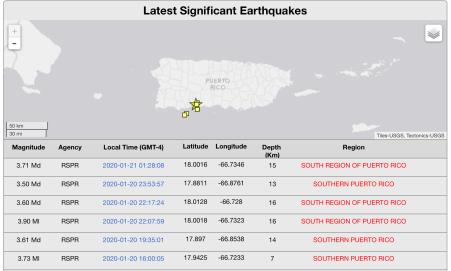 UPR-M earthquake tracker snapshot